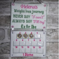 Weight Loss Reward Chart
